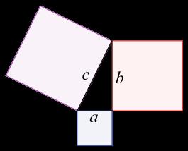 Pythagorean.svg